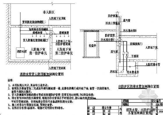 人防地下室消防水管出防护区排水管加闸阀位置图