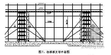 唐山某住宅模板施工方案(多层板 竹胶合板 计算书)