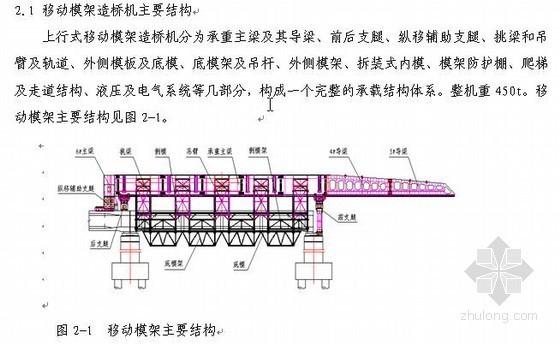 上行式移动模架造桥机现浇箱梁施工方案