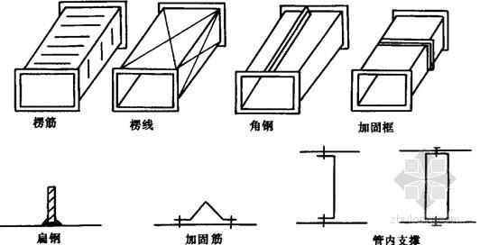 郑州某高层住宅及地下车库工程施工组织设计(中州杯)