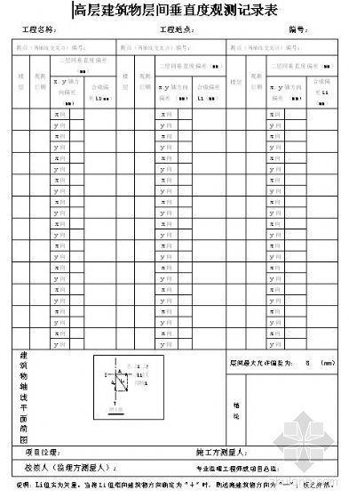 高层建筑物层间垂直度观测记录表