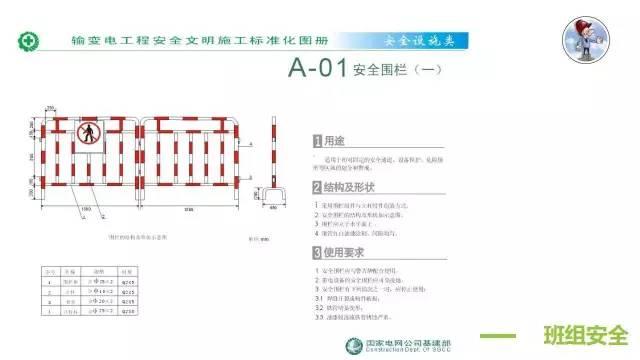 【多图预警】安全文明施工标准化图册|PPT_8
