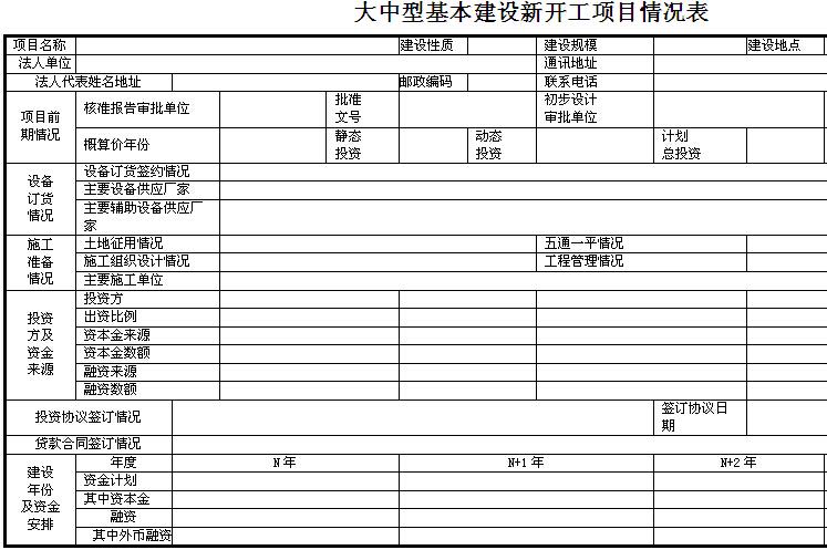 热电力公司工程计划管理制度汇编(图表丰富)_3