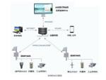 专业水电站下泄生态流量监测系统方案Word版(共14页)