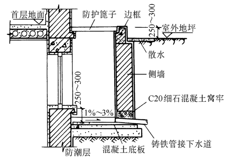 基础与地下室构造(PPT,47页)