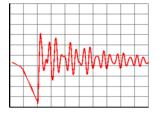 结构抗震设计中的动力时程分析方法综合介绍