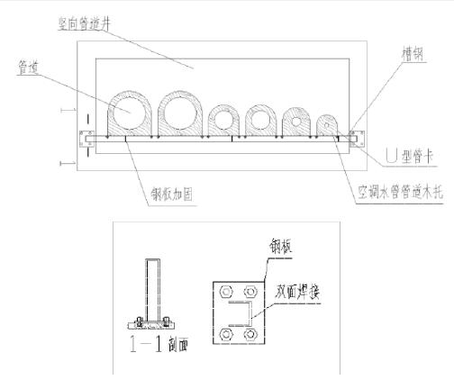 空调水、采暖管道支吊架施工方案_1