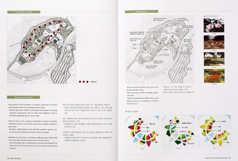 高端大气上档次园林环境图纸-129.JPG