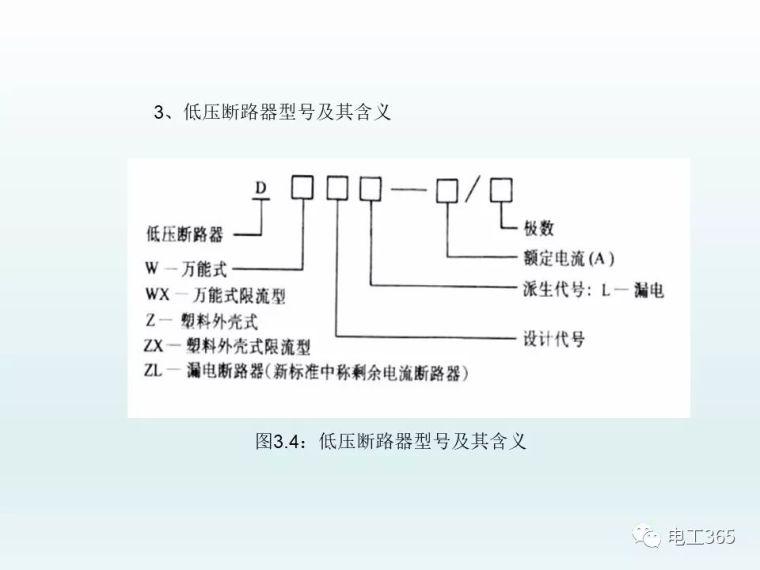 全彩图详解低压电器元件及选用_17