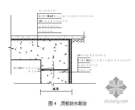 长沙某高层住宅楼地下防水施工方案