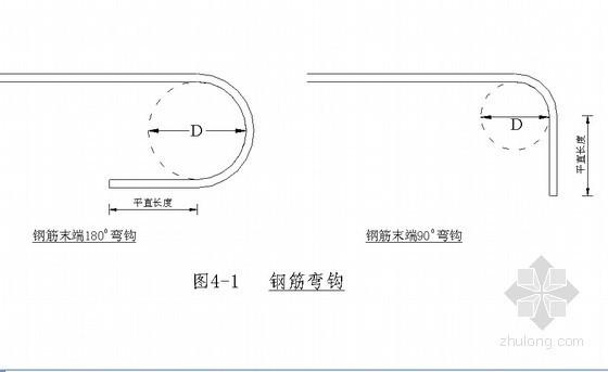 [广东]商住楼钢筋工程专项施工方案