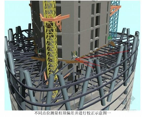 [广东]框筒结构商务楼钢结构安装施工方案(大量效果图、中建)