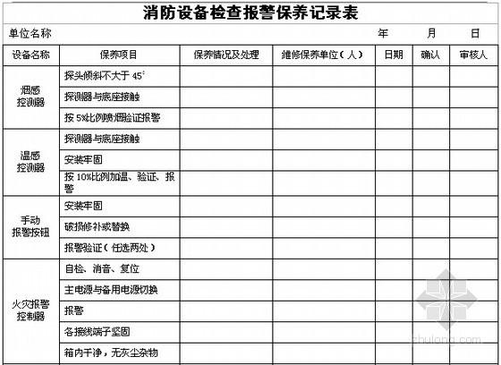 物业公司工程部工作手册(物业管理)