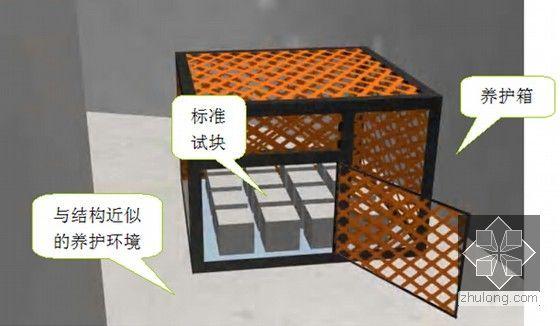 混凝土的同条件养护