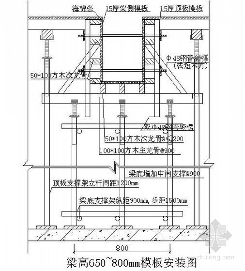 高支模模板安装示意图(多层板)