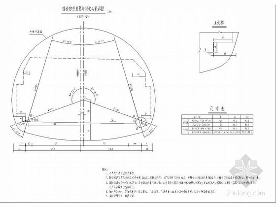 隧道建筑限界与内轮廓尺寸详图CAD(净空限界)