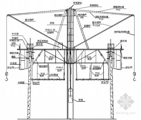 [四川]100米烟囱筒身专项施工方案(专家论证 附图)