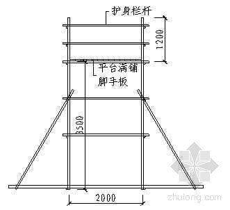北京某大学教学楼独立柱混凝土浇筑施工技术交底