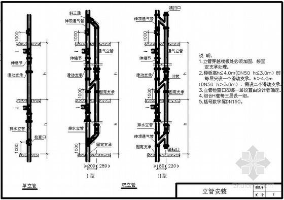 PVC排水管安装工艺(CAD详图)