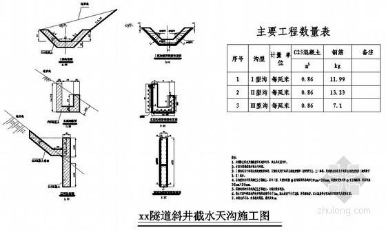某隧道斜井截水天沟施工节点设计图