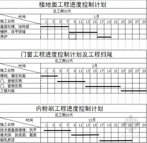 [毕业设计]框架结构办公楼施工组织设计及报价工程量清单(图)