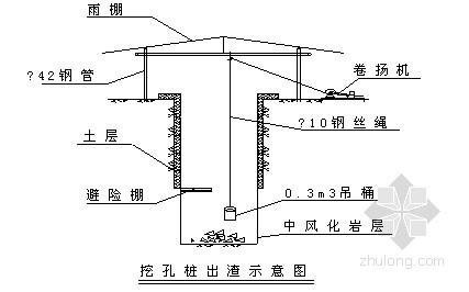 [重庆]城市道路工程桩板挡墙专项施工方案