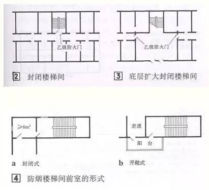 超详细的多层到高层住宅设计标准,骨灰级资料!_18