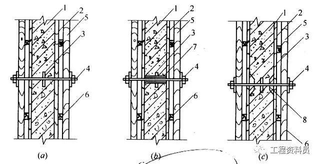 地下室混凝土结构自防水施工要点_3