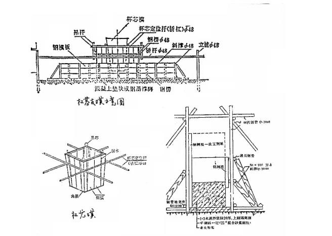 冲压厂房施工组织设计