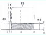 高瓦斯隧道瓦斯控制管理及标准化施工介绍