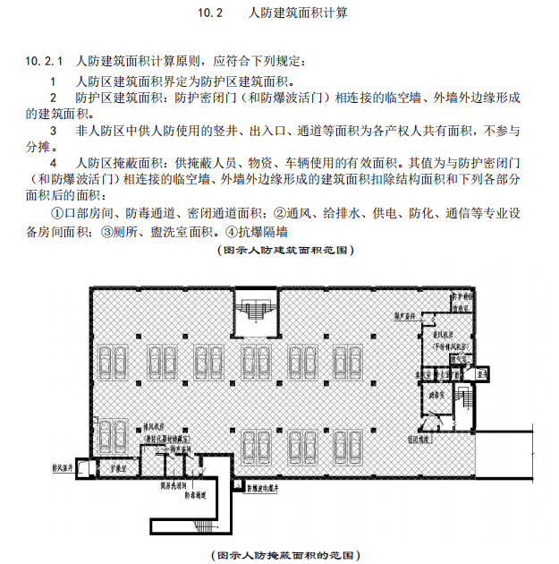 浙江省建筑工程建筑面积计算规则和竣工综合测量技术规程(2017年_3
