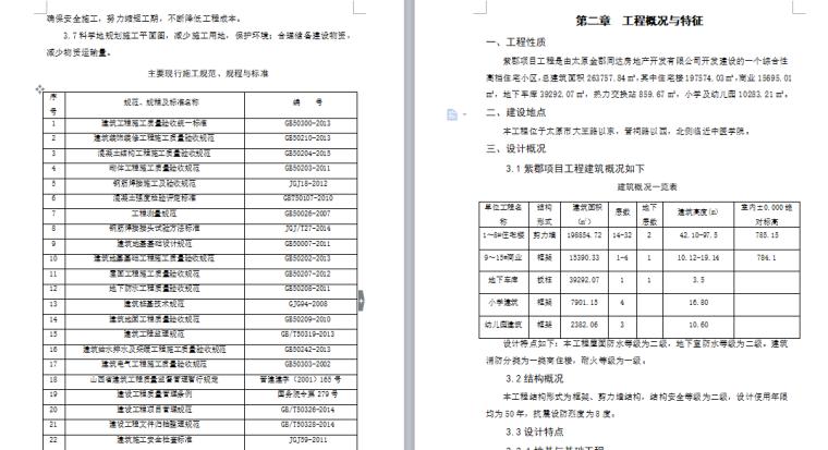 中铁十二局太原高档住宅项目实施性施工组织设计(170页)_2