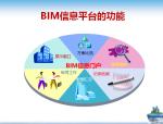 施工阶段BIM应用实战讲解