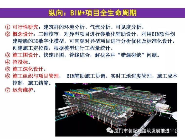 BIM技术在建筑工程中的应用_37