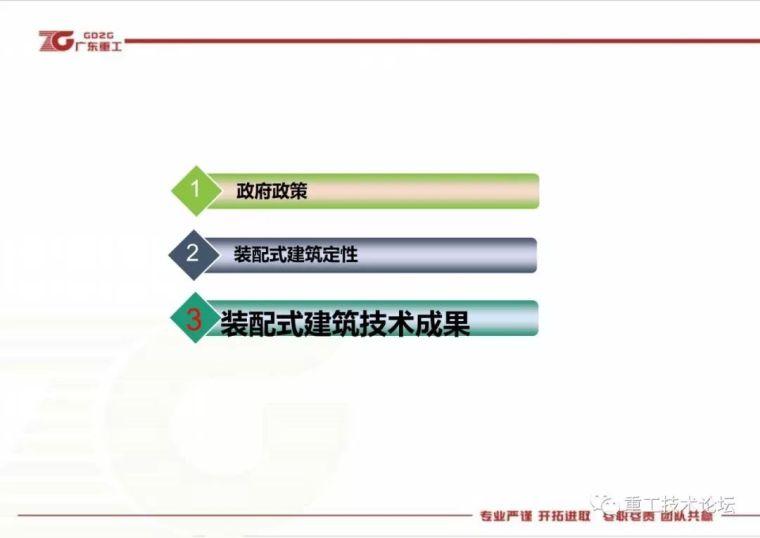 装配式建筑技术之②--国内应用现状PPT版_29