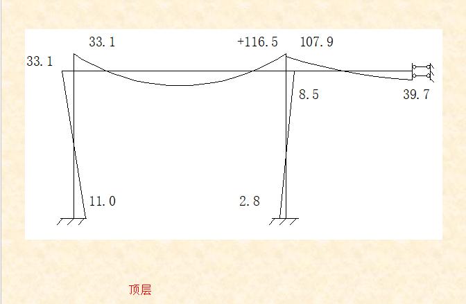 混凝土-分层法-弯矩分配法计算题_7
