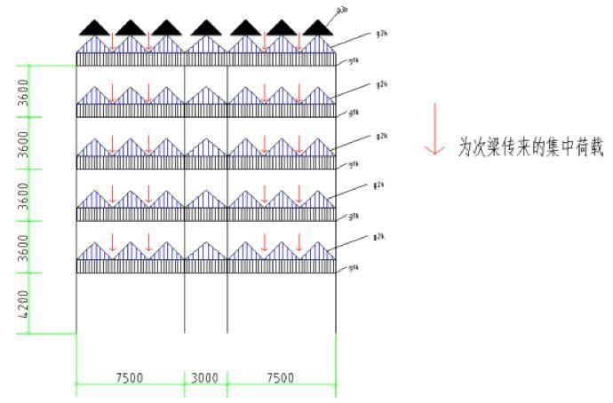 不等跨梁在集中力和均布荷载作用下的弯矩求法