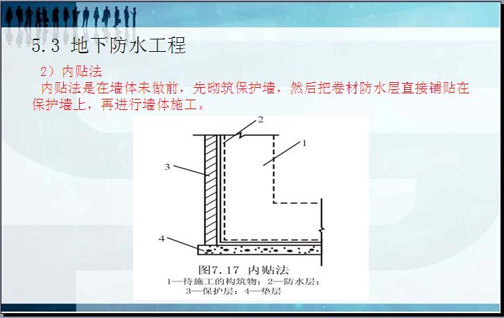 防水工程质量事故分类及处理(附多图)