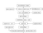 温州城际铁路高架桥梁施工组织设计(共113页,内容丰富)