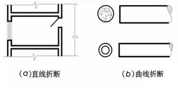 施工图常用符号、图例大全,新手老手都值得看看!_9