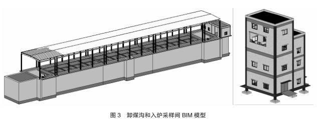 [本期聚焦•科研与技革]BIM在散料储运工程设计中的应用