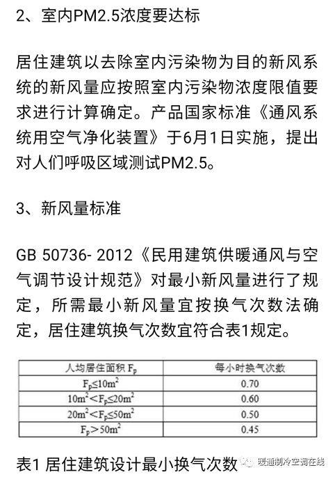北京地标《居住建筑新风系统技术规程》7月1日起实施_6