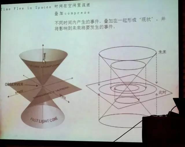 一个单词产生的设计灵感,结果火了北京的商业广场~_4