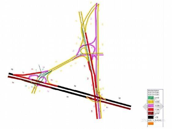[广东]城市快速路互通立交工程项目建议书78页