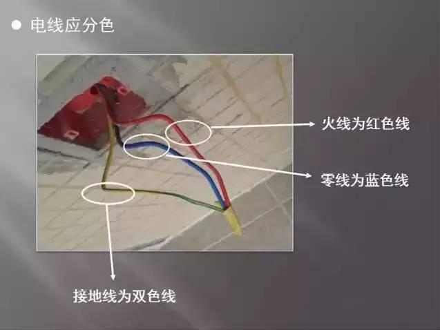 室内装修工程工艺流程图文解析_20