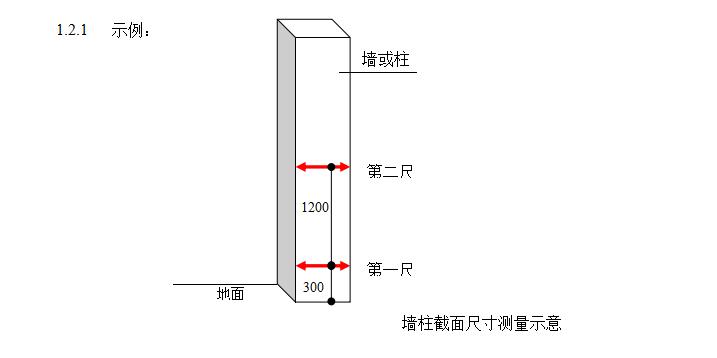 中海地产工程质量管理手册(共50页)