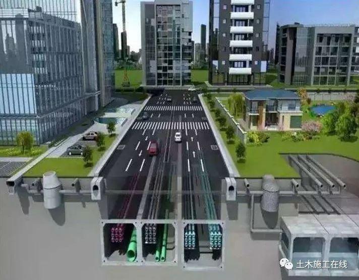 建筑业10项新技术之综合管廊施工技术