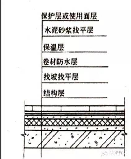 渗漏、裂缝这些常见的问题解决了,施工质量立马杠杠的!!_31