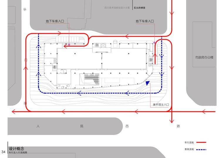 [四川]精品美术馆建筑方案设计(CAD+文本+PPT).-车行及人行流线图