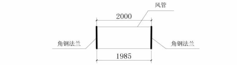 弧形风管施工方法的实例分享_5